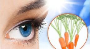 Vitamin A, turbo for eyes – Okulista Wroclaw
